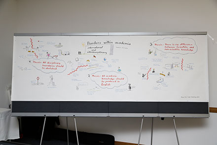 Result of the discussions of the World Café